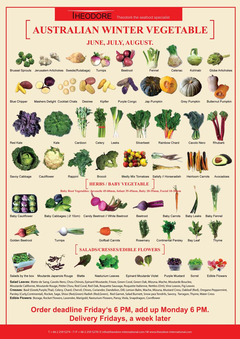 Vegetables List Other products | Austr...